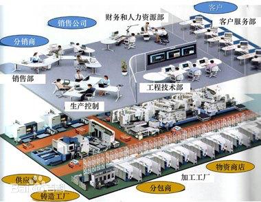 MES系统助力工厂数字化转型  | 木白科技 木白智造
