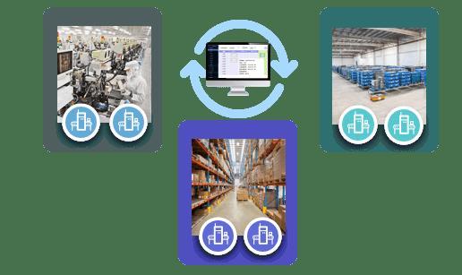 影响仓库物料准确性的原因| MES系统供应商 木白科技 木白智造